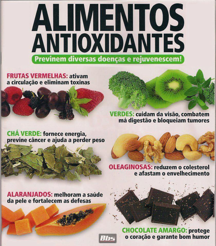 Alimenta o criando h bitos p gina 3 - Que alimentos son antioxidantes naturales ...